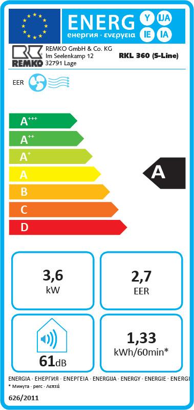 energ mobilné klimatizácie